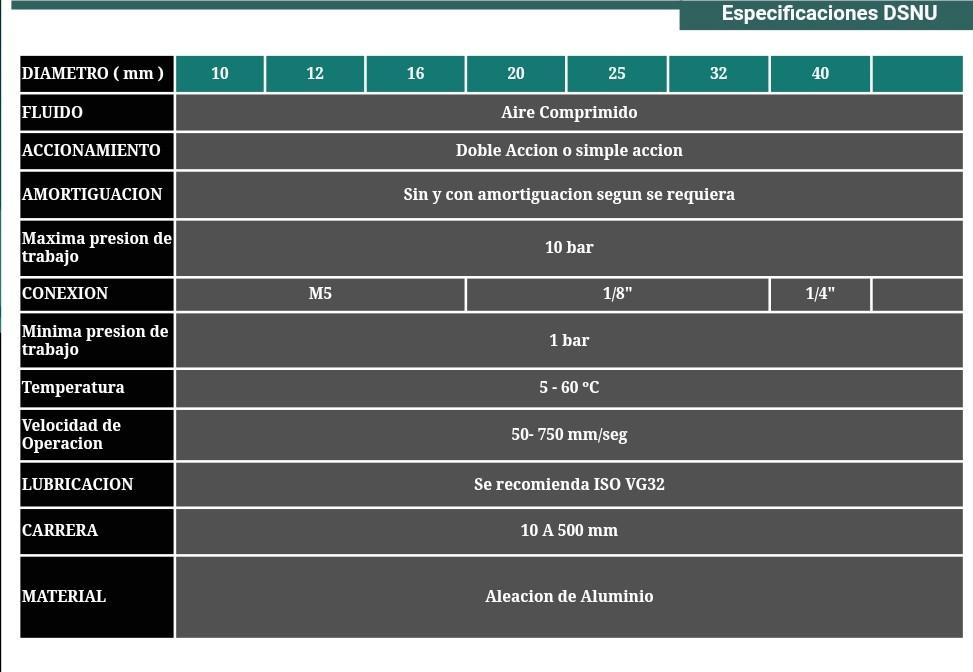 Mini Cilindro ISO 6432